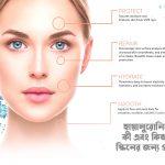 Useful of hyaluronic acid